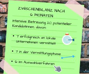 Zwischenbilanz IFH_2